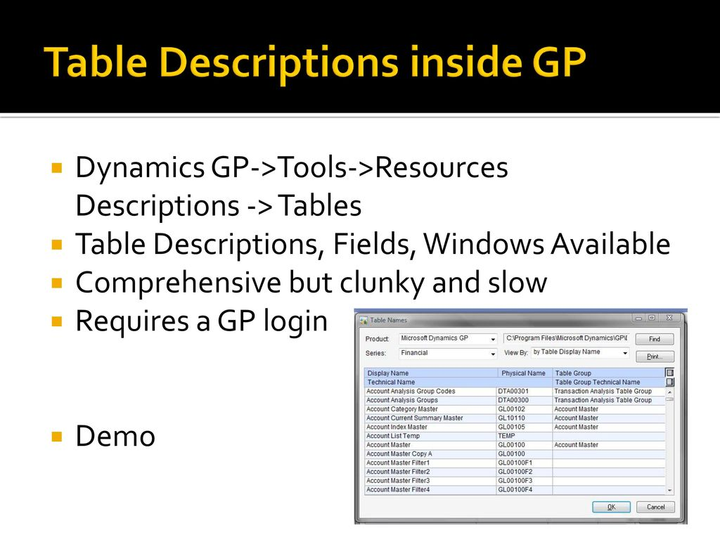 Reporting in microsoft dynamics gp ppt download table descriptions inside gp baditri Gallery