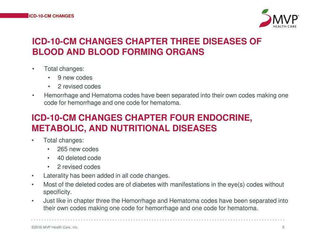 worksheet Icd 10 Practice Worksheets upcoming icd 10 cm changes ppt download 8 cm