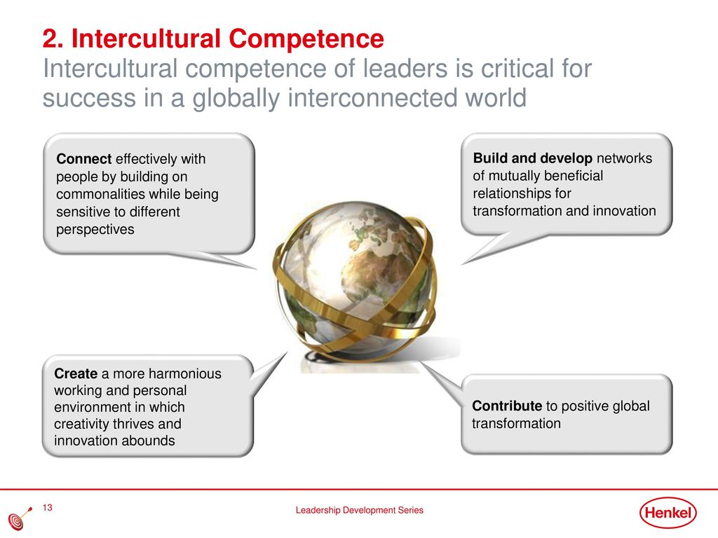 14. Oktober Intercultural Competence Intercultural competence of leaders is critical for success in a globally interconnected world.