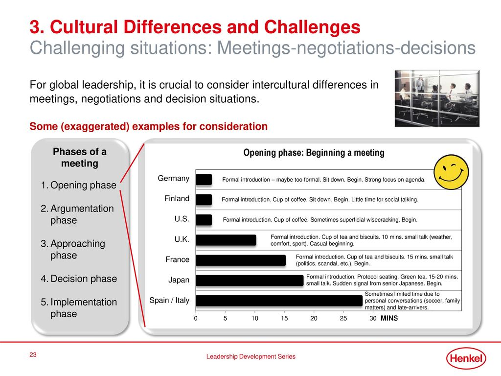 3. Cultural Differences and Challenges Linear-active, multi-active and reactive cultures (Lewis)
