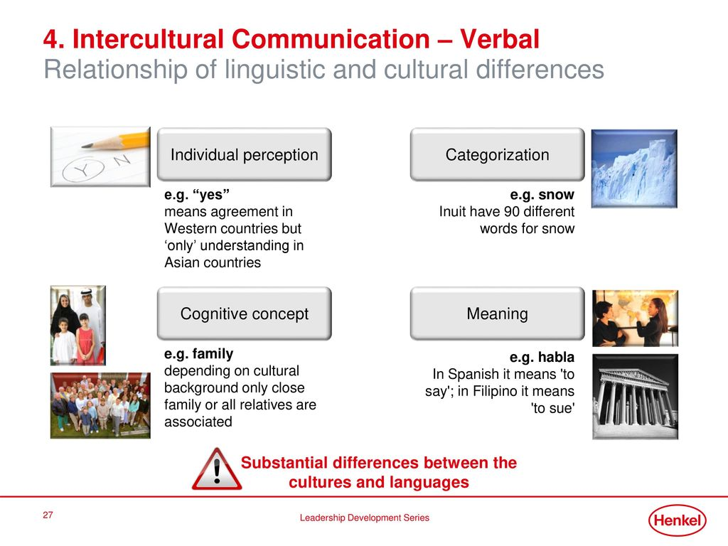 14. Oktober Cultural Differences and Challenges Challenging situations: Meetings-negotiations-decisions.