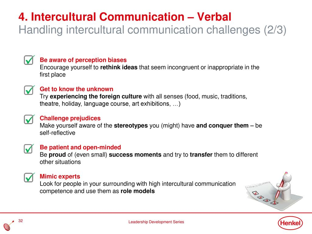 4. Intercultural Communication – Verbal Direct and indirect communication styles