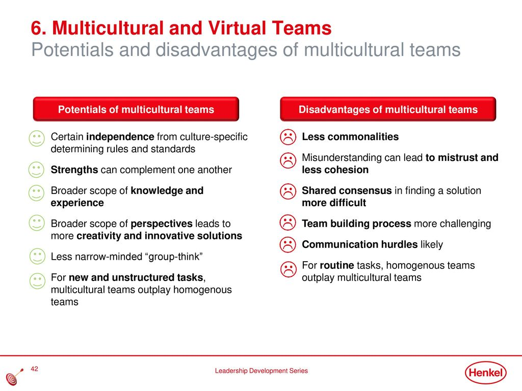 6. Multicultural and Virtual Teams Video