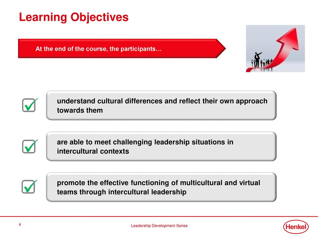 Learning Objectives At the end of the course, the participants… understand cultural differences and reflect their own approach.