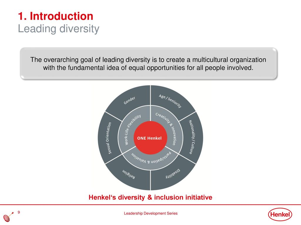 1. Introduction Leading diversity
