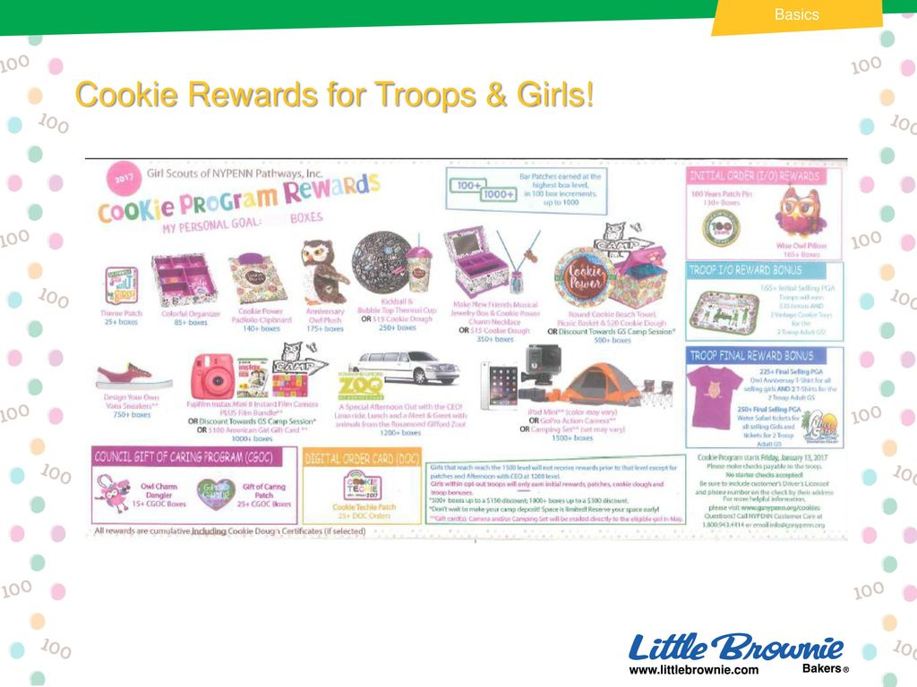 girl scouts of nypenn pathways   ppt video online download