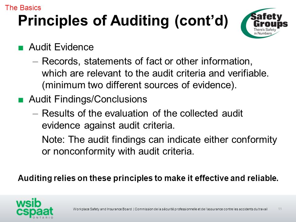 Principles of Auditing (cont'd)