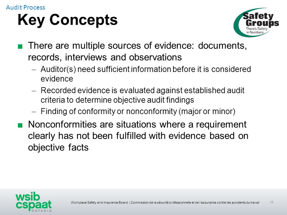 Audit Process Key Concepts. There are multiple sources of evidence: documents, records, interviews and observations.