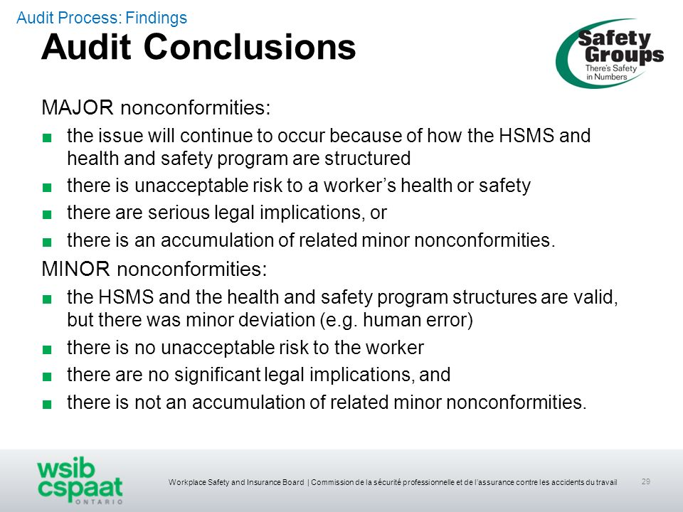 Audit Conclusions MAJOR nonconformities: MINOR nonconformities: