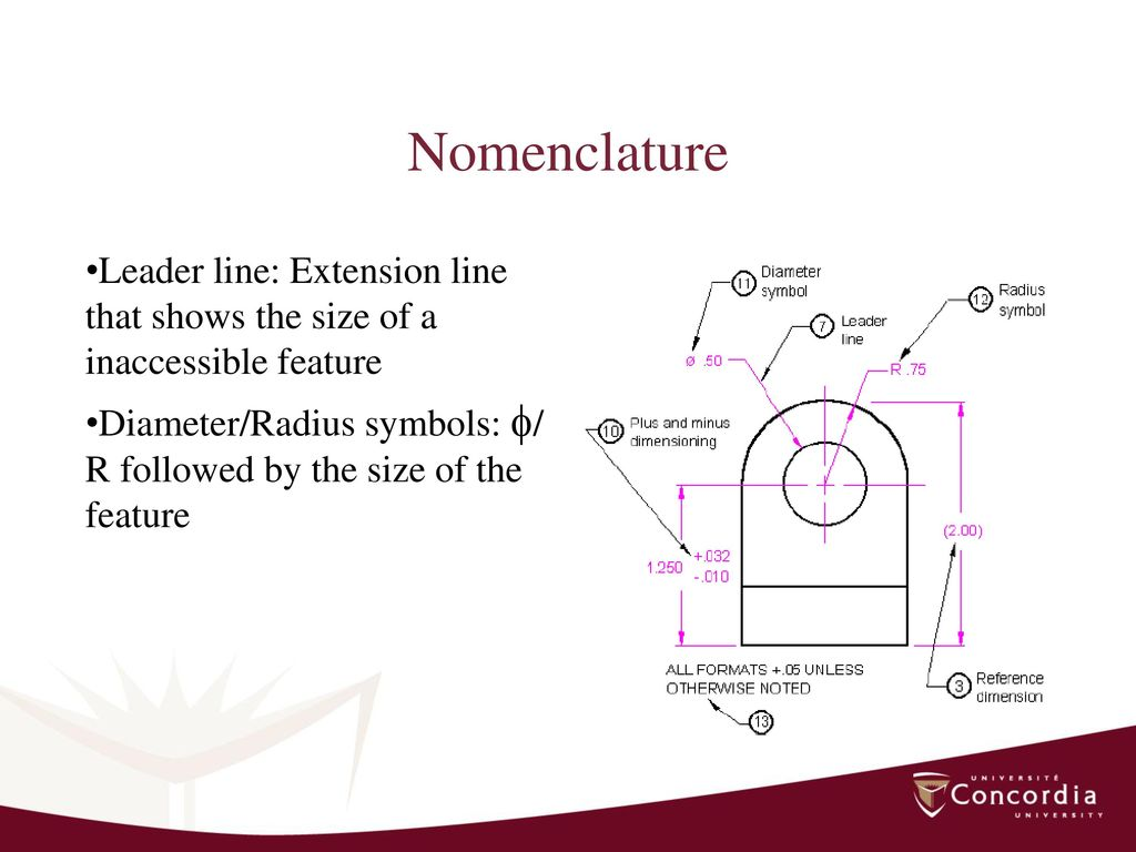 Mechanical engineering drawing mech 2112 y ppt video online 11 nomenclature biocorpaavc