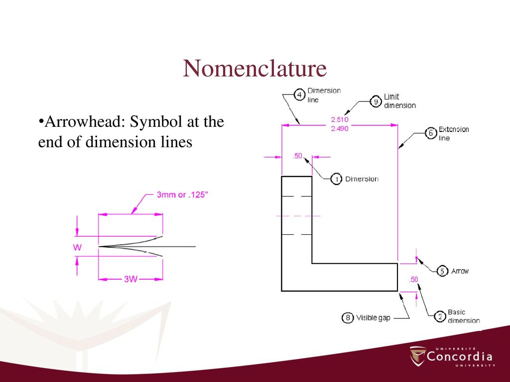 Mechanical engineering drawing mech 2112 y ppt video online 9 nomenclature arrowhead symbol at the end of dimension lines biocorpaavc