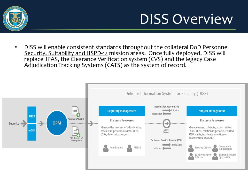 Personnel security update january ppt video online download 15 diss overview diss will enable consistent standards falaconquin