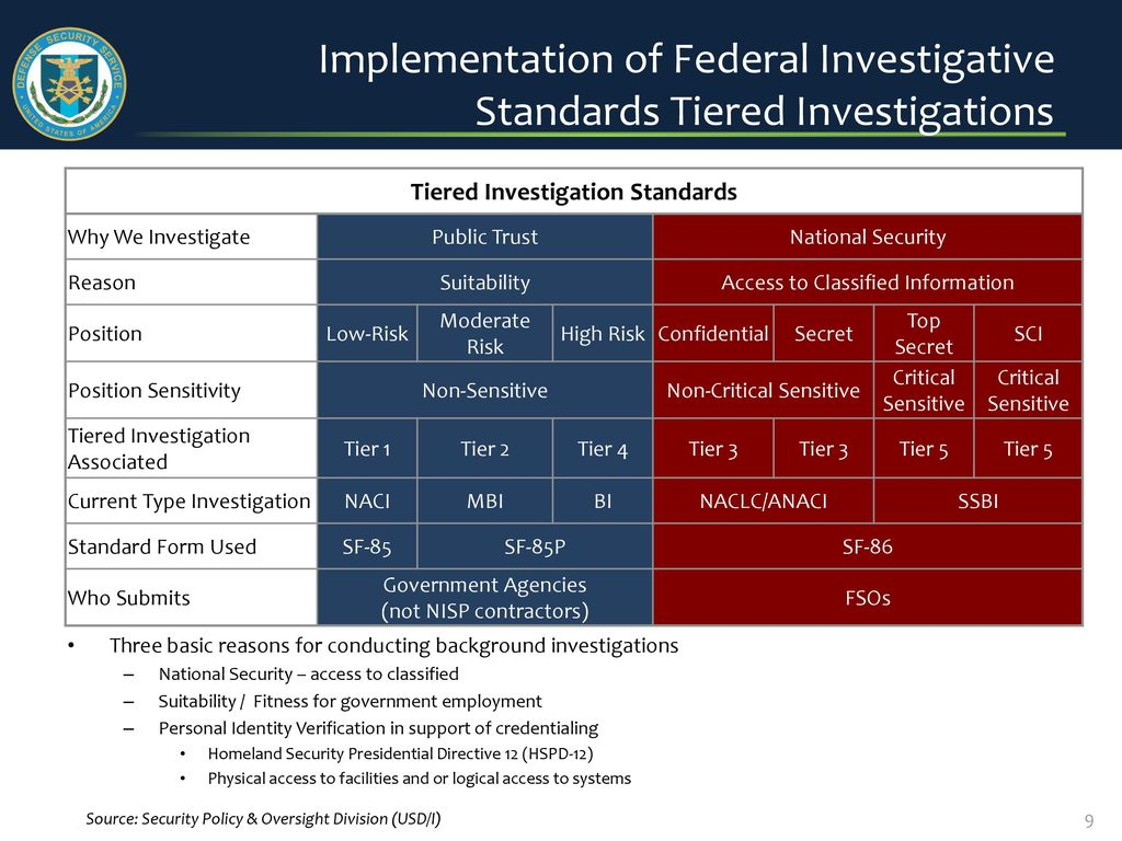 Personnel security update january ppt video online download tiered investigation standards falaconquin