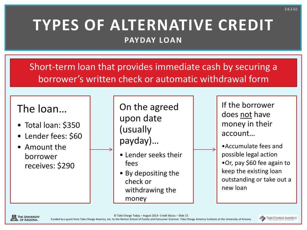 Do moneybarn do personal loans image 5