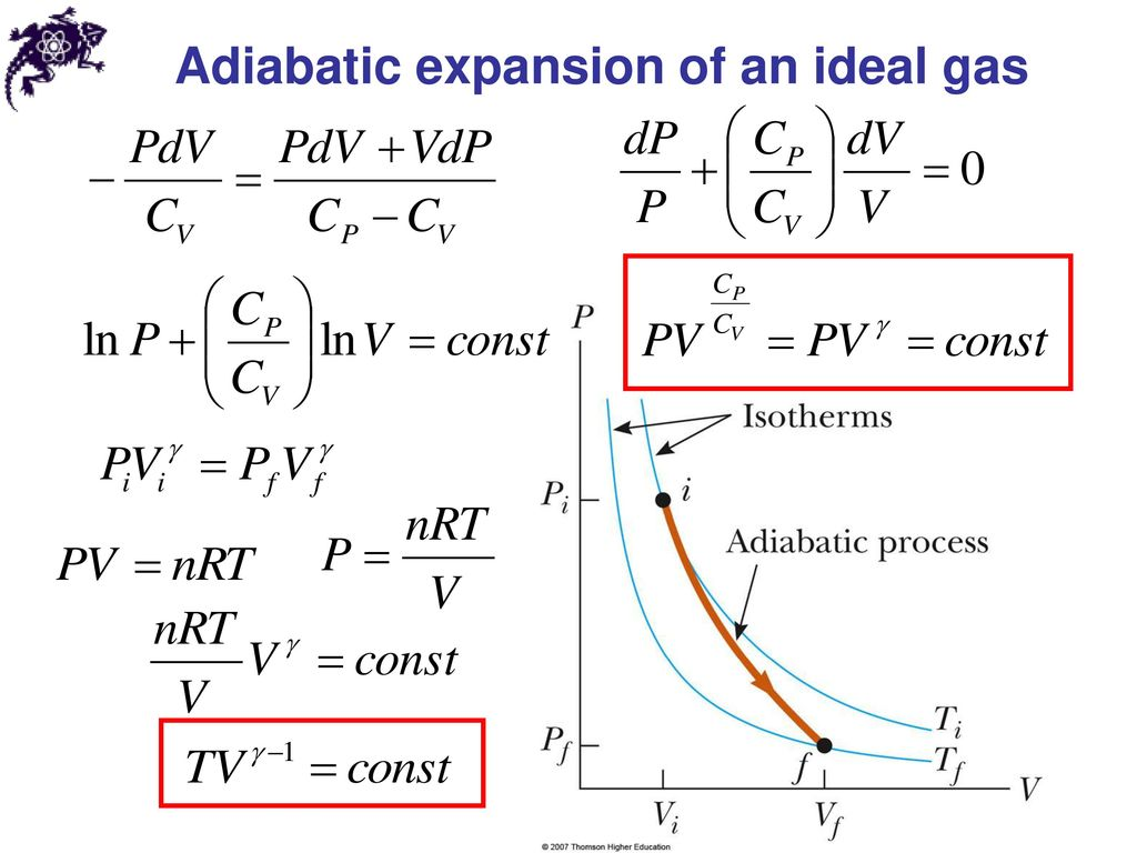 Adiabatic expansion of an ideal gas