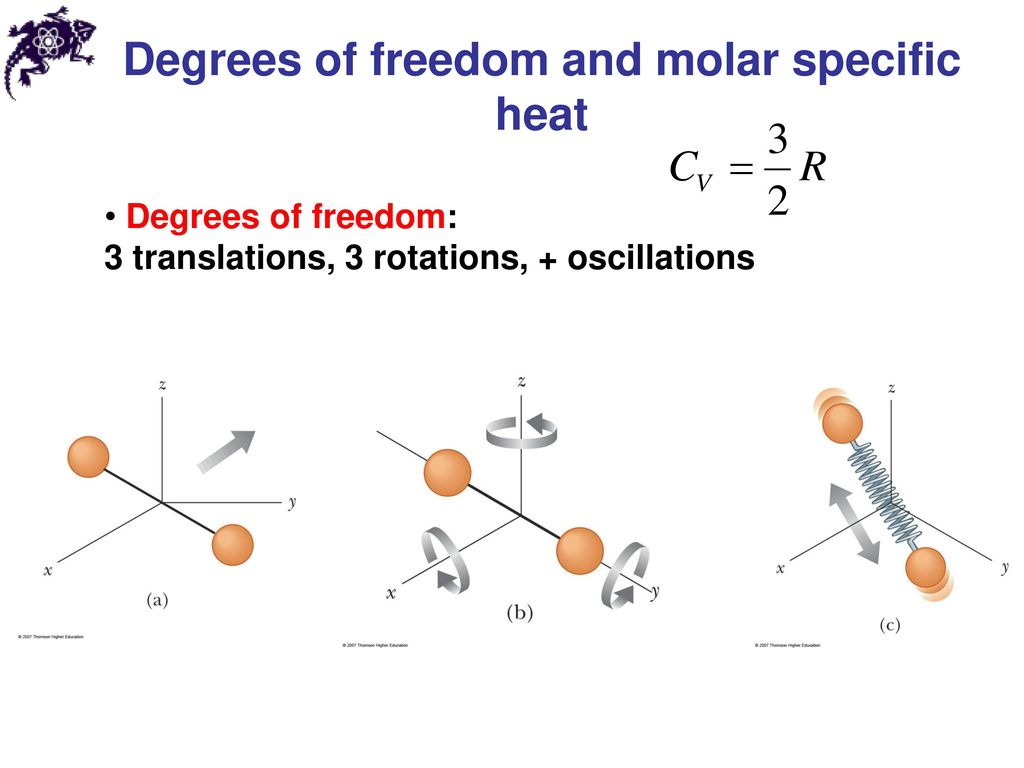 Degrees of freedom and molar specific heat