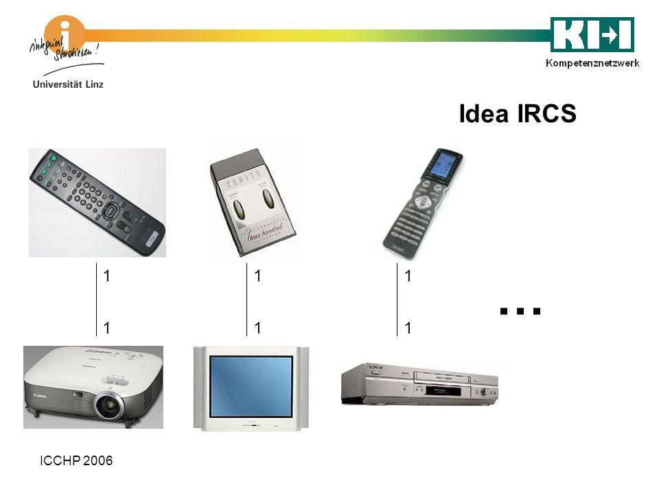 Idea IRCS 1 1 1 … 1 1 1 ICCHP 2006