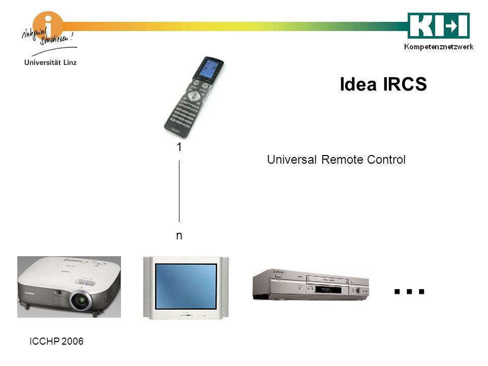 Idea IRCS 1 Universal Remote Control n … ICCHP 2006