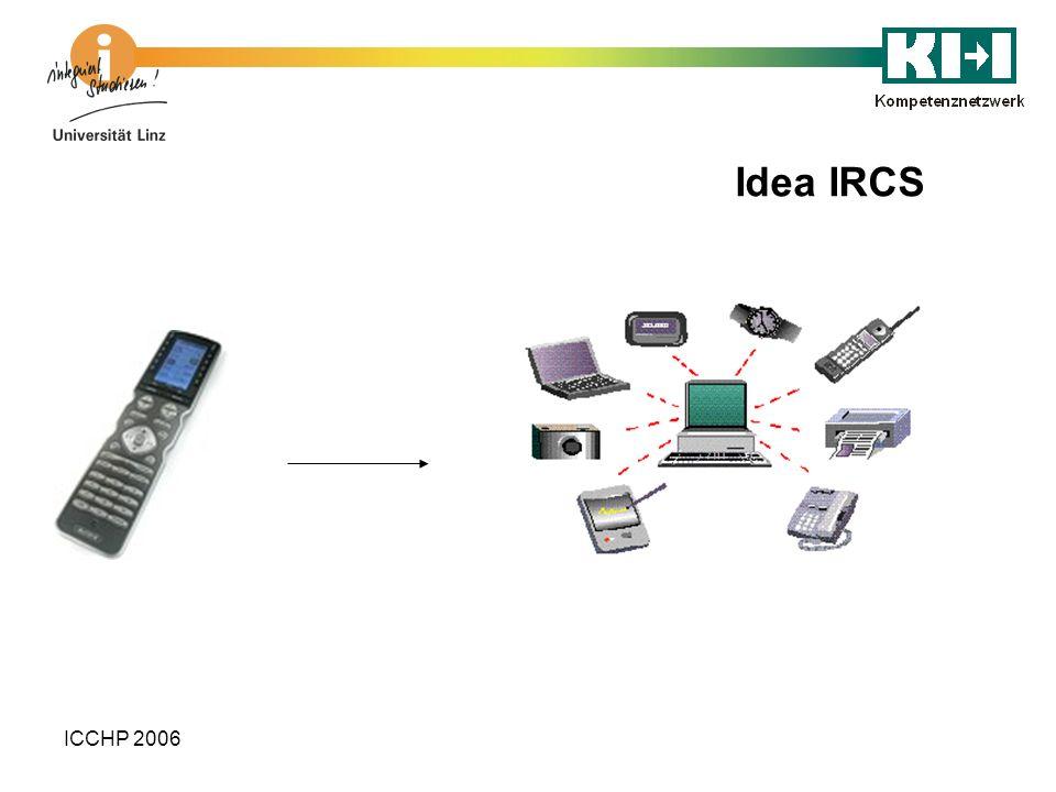 Idea IRCS ICCHP 2006