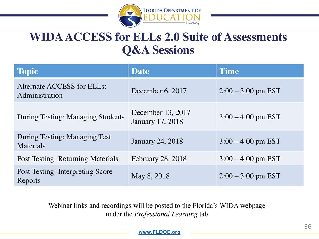 WIDA ACCESS for ELLs 2.0 Suite of Assessments Q&A Sessions