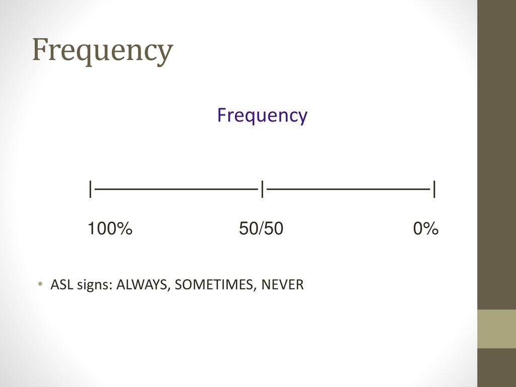 Frequency Frequency 100% 50/50 0% ASL signs: ALWAYS, SOMETIMES, NEVER