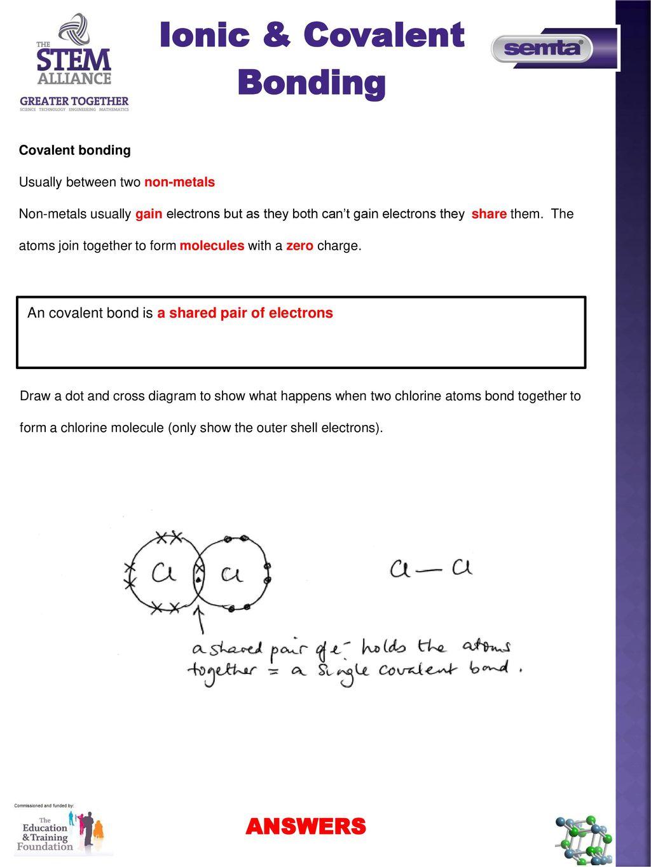 AS Level Chemistry Bonding - ppt download