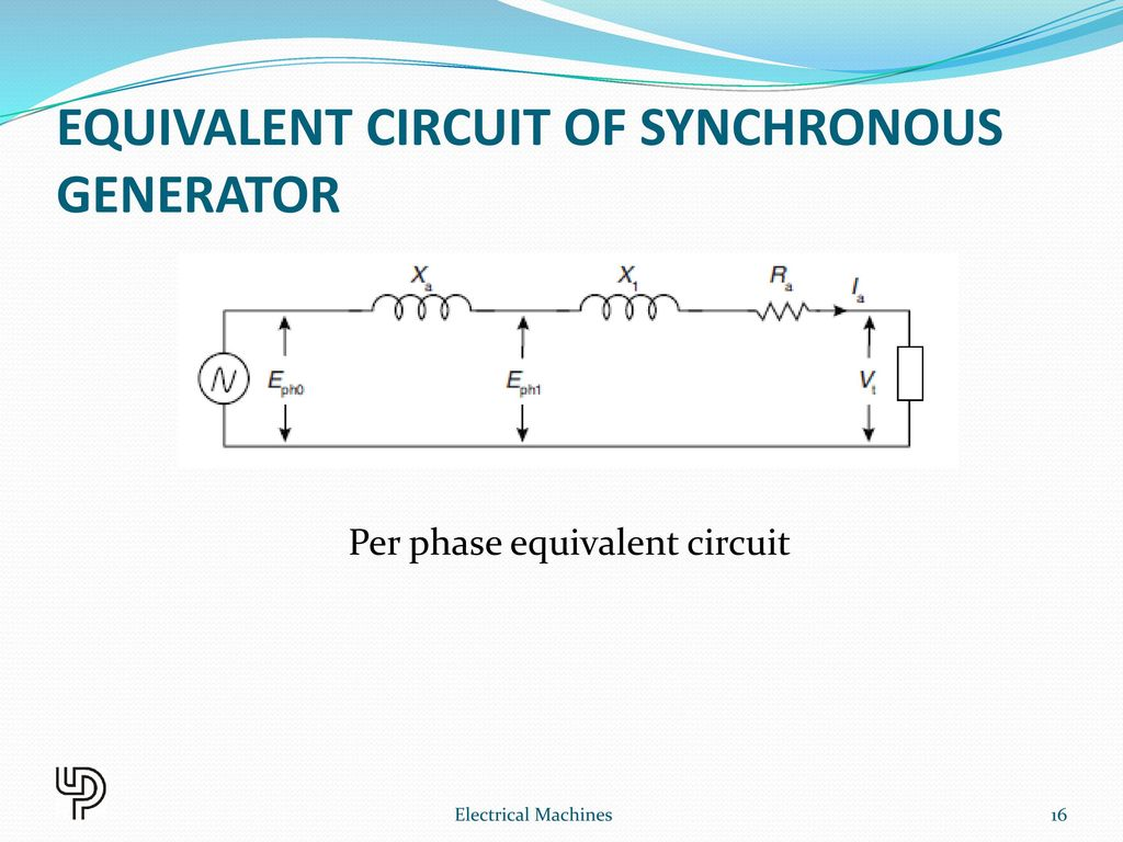 Synchronous generator ppt download equivalent circuit of synchronous generator cheapraybanclubmaster Gallery