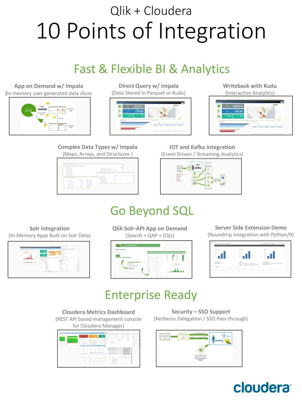 Qlik + Cloudera 10 Points of Integration