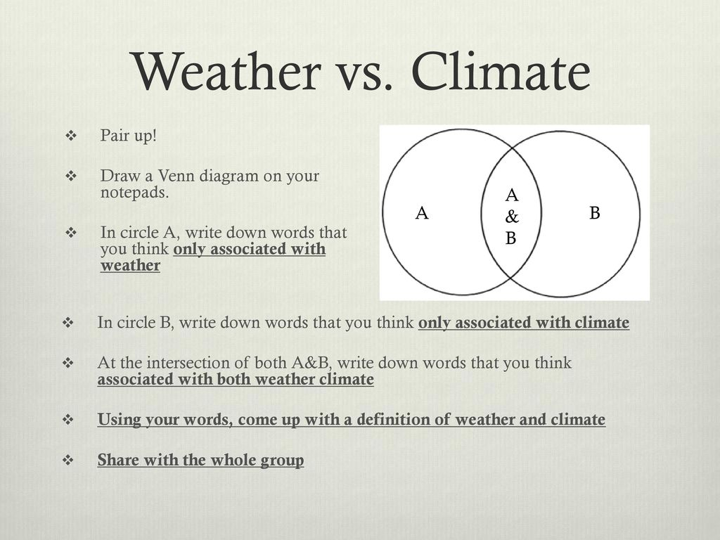 Mathematics visualization of climate change ppt download 5 weather vs climate pooptronica