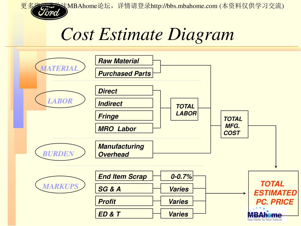 abc activity based costing  grimm