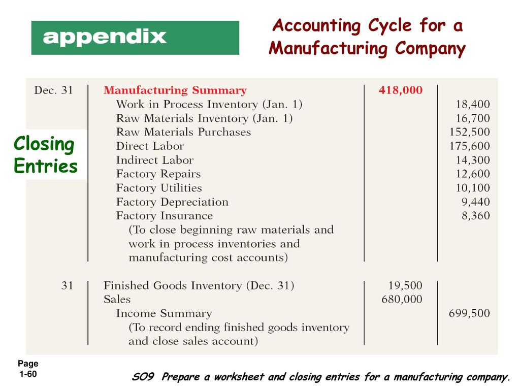 accounting for manufacturing company pdf