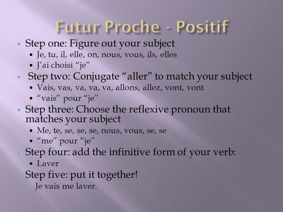 Futur Proche - Positif Step one: Figure out your subject