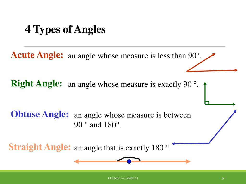 Lesson 1 4 angles lesson 1 4 angles ppt download 4 types of angles acute angle right angle obtuse angle biocorpaavc Image collections