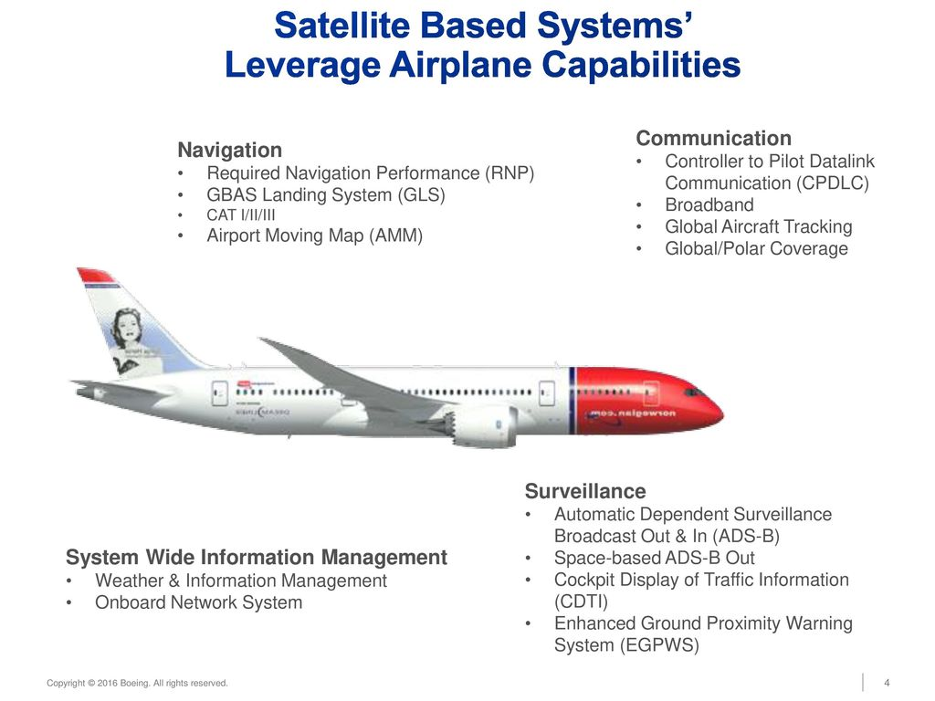 aircraft satellite communication system pdf