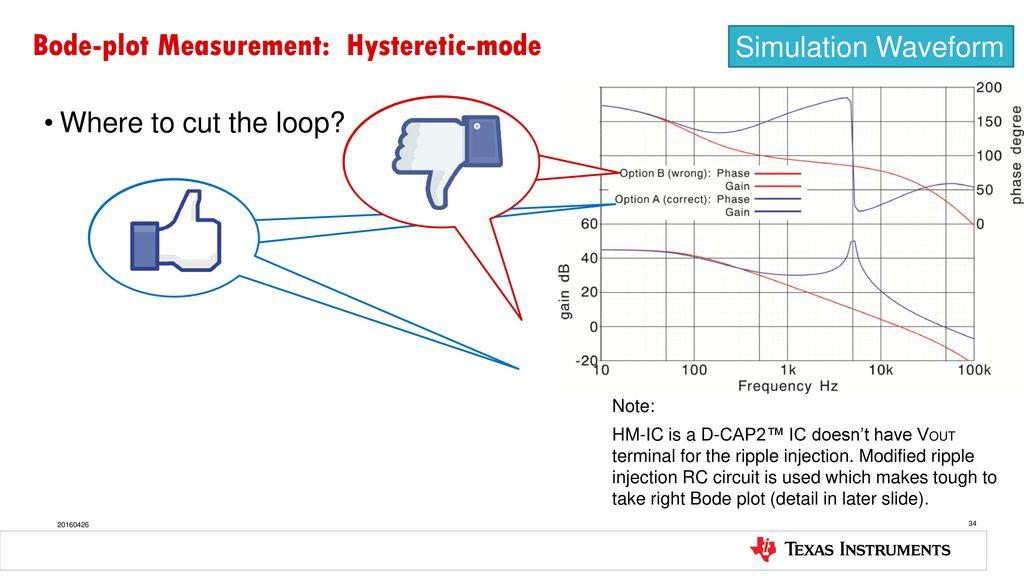 Voltage mode current mode vs d cap2 d cap3 masashi for Bode mode versand