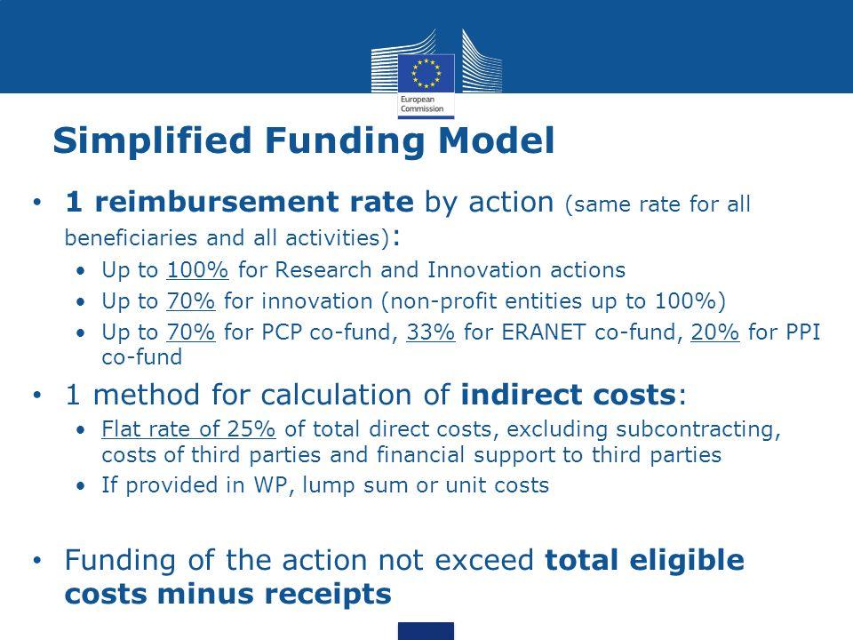 Simplified Funding Model