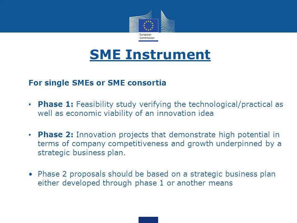 SME Instrument For single SMEs or SME consortia