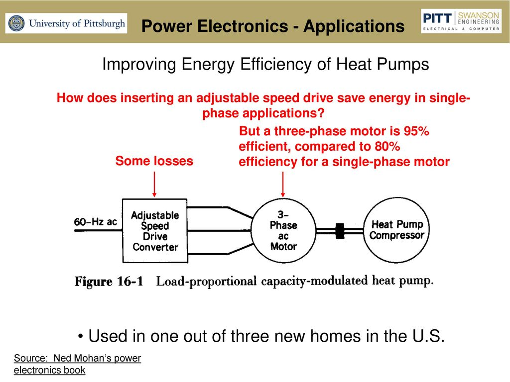 ned mohan power electronics pdf download
