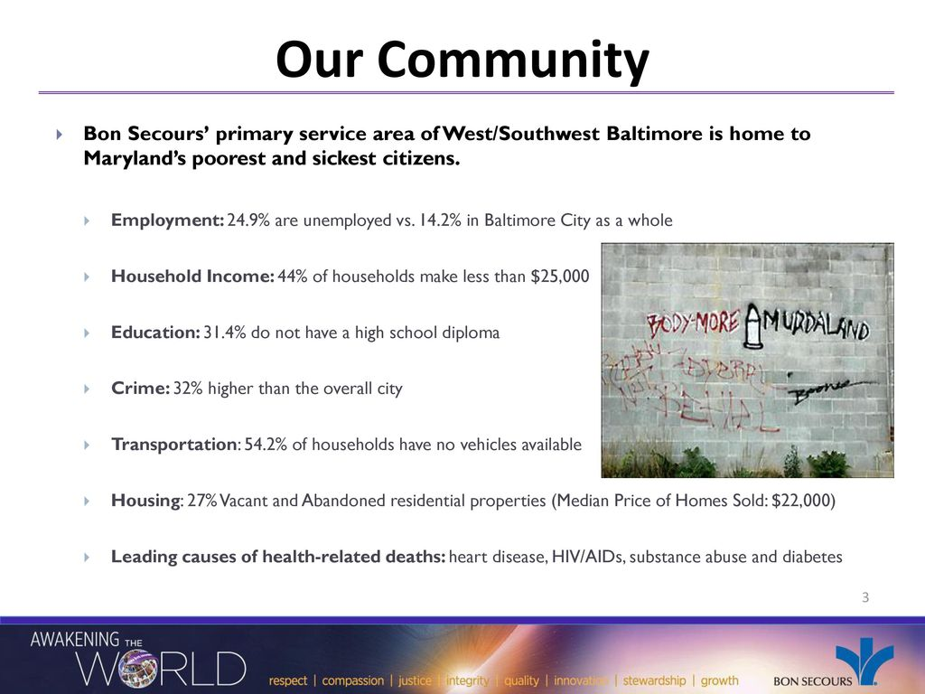 Bon secours baltimore health system ppt download for Cost to build a house in maryland