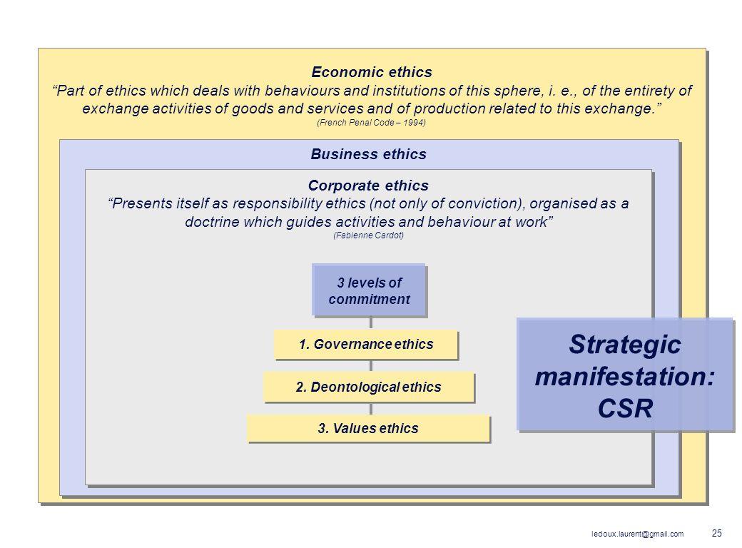 Strategic manifestation: