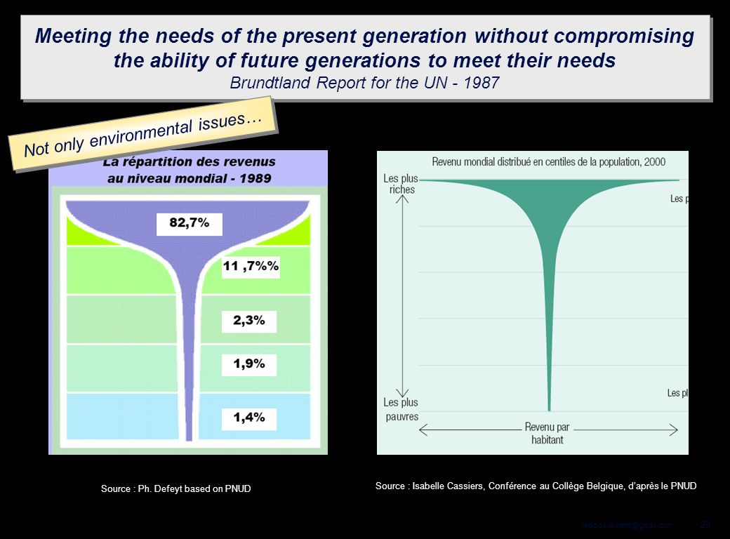 Meeting the needs of the present generation without compromising the ability of future generations to meet their needs