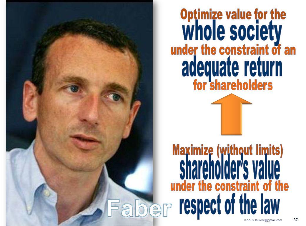 Faber whole society adequate return shareholder's value