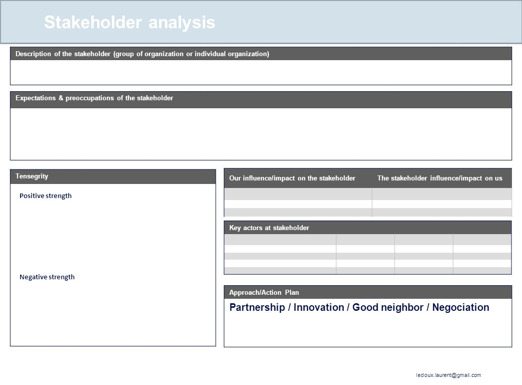 Stakeholder analysis Description of the stakeholder (group of organization or individual organization)
