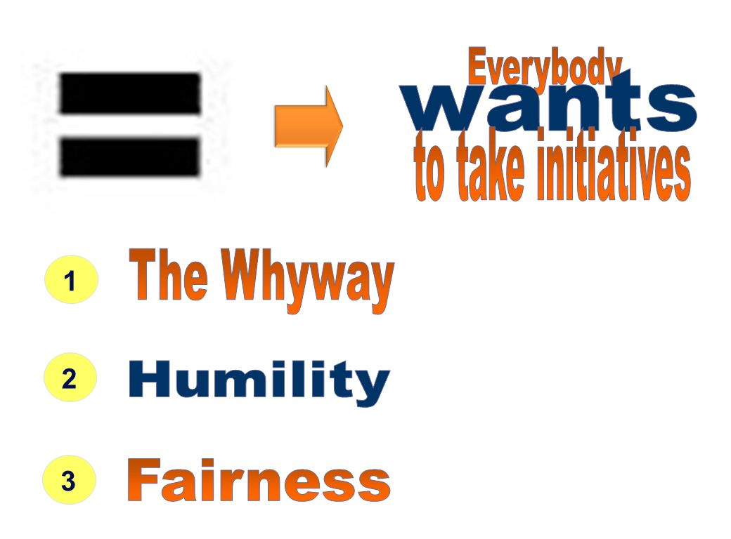 Everybody wants to take initiatives The Whyway 1 2 Humility 3 Fairness