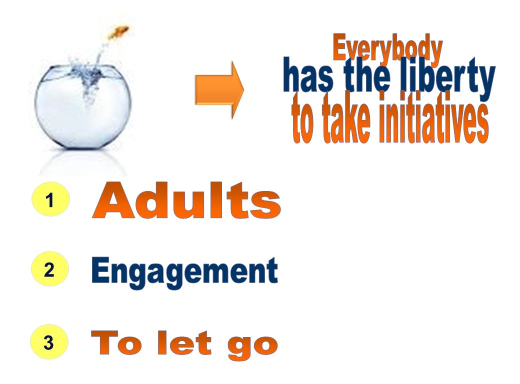 1 2 3 has the liberty Engagement Everybody to take initiatives Adults