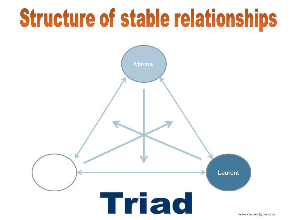 Structure of stable relationships