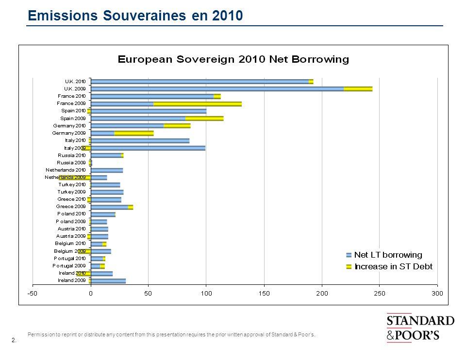 Emissions Souveraines en 2010