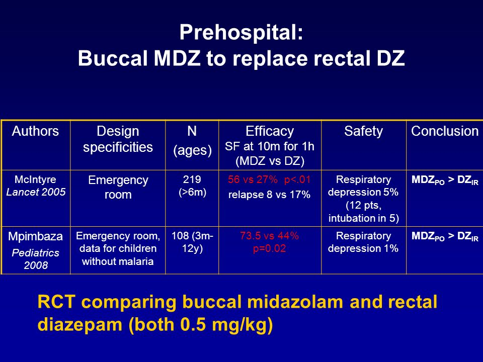 Prehospital: Buccal MDZ to replace rectal DZ