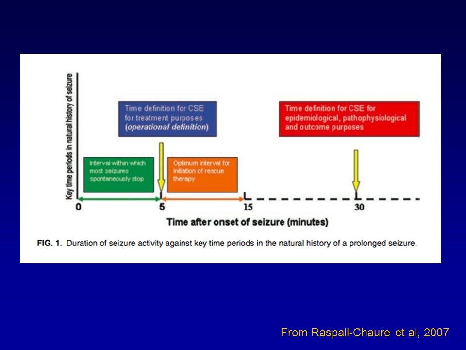 From Raspall-Chaure et al, 2007