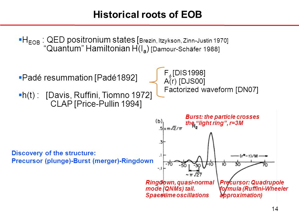 Historical roots of EOB